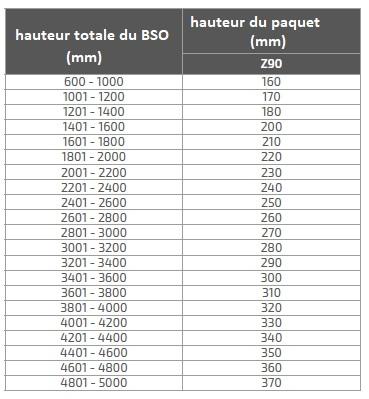 BSO - paquet Z90 - brise soleil eco-stores.fr