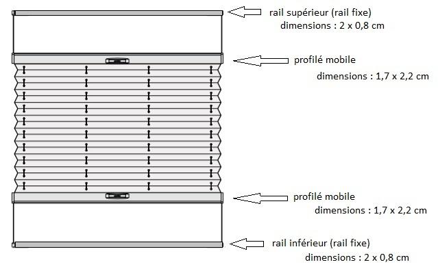 eco-stores_plisses_schema_rails_dimensions